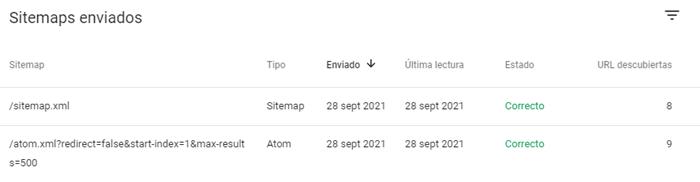 pude lograr que mi blog aparezca en Google